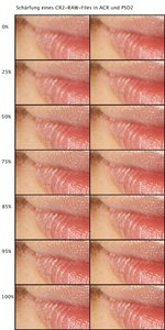 sharp-chart.jpg